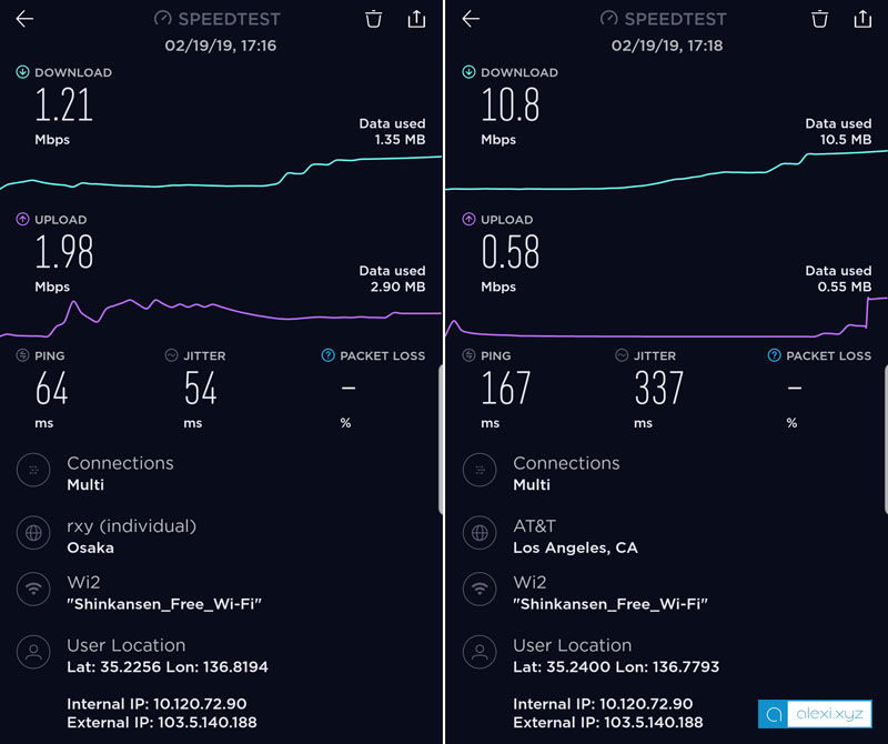 - The screenshots of the wifi speed test results on Shinkansen