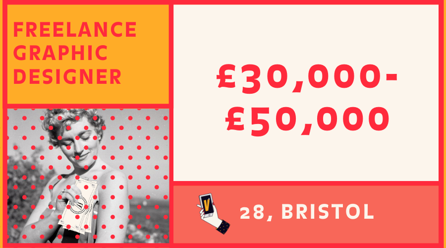 Freelance graphic designer who works from home	Bristol	28