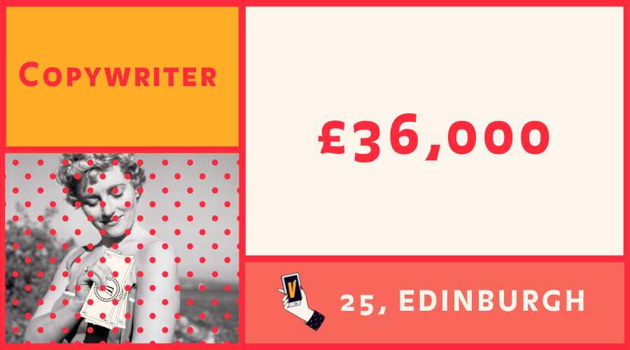 Copywriter	Edinburgh	25	Living with partner