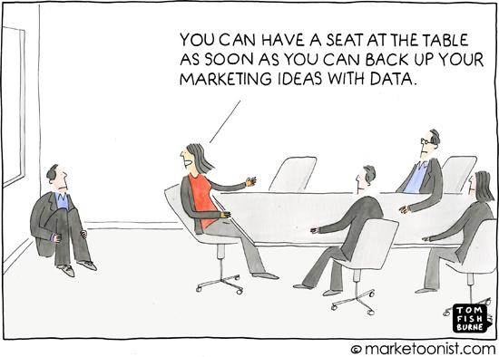 Social Media Data   Marketing