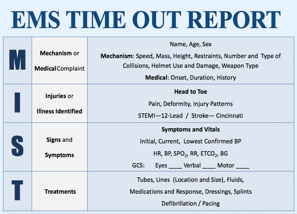 Source: https://www.mlrems.org/patient-handoff/ems-toolkit/
