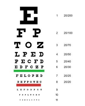 Image credit: https://en.wikipedia.org/wiki/Snellen_chart