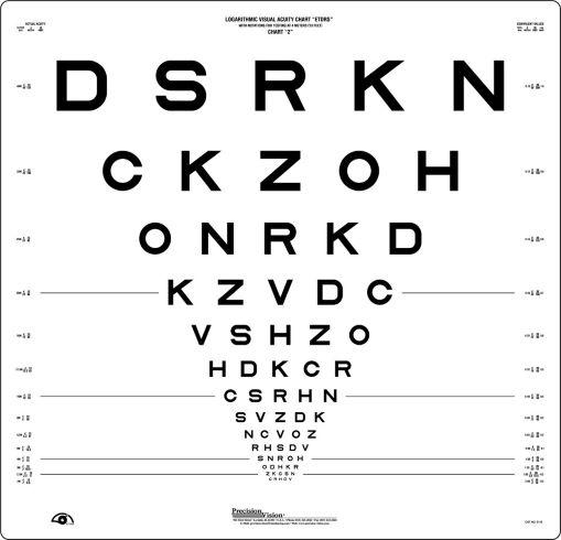 Image credit:  https://www.precision-vision.com/product/4meteroriginalseriesetdrschart2 /