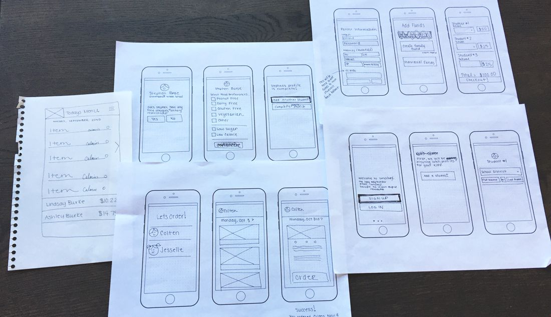 Before creating a digital prototype, I relied on hand drawn sketching to begin generating ideas and identifying best usability patterns.