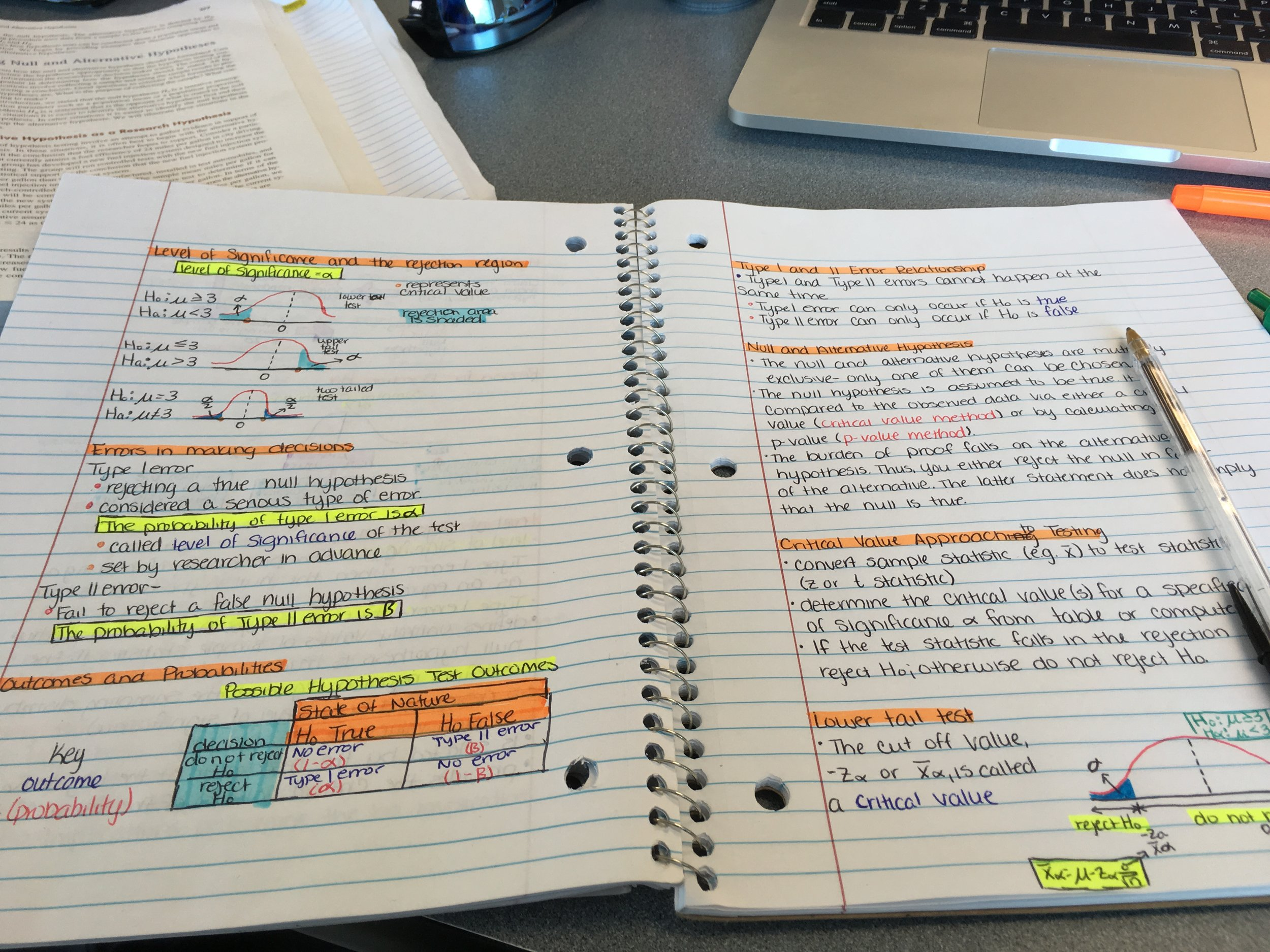 0943 || At least my notes are pretty and organized....
