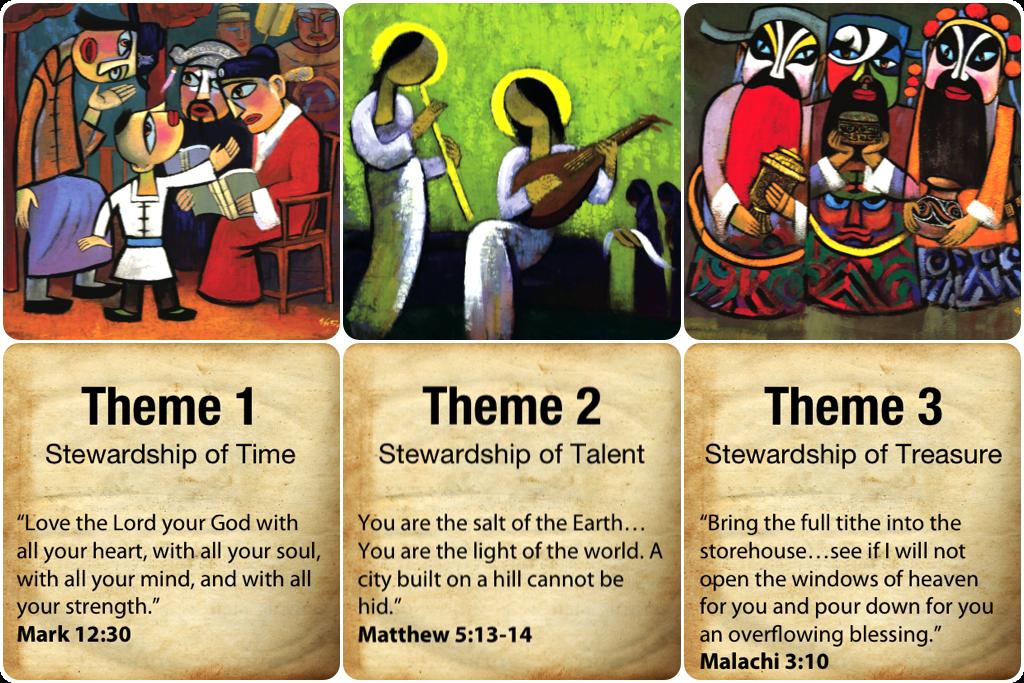 Stewardship 3 Themes.png