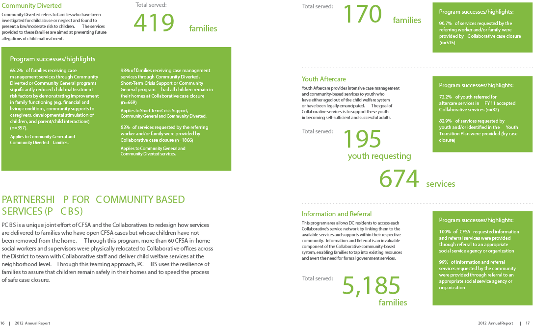 HFTCCC-FY2012-Annual-Report 9.png
