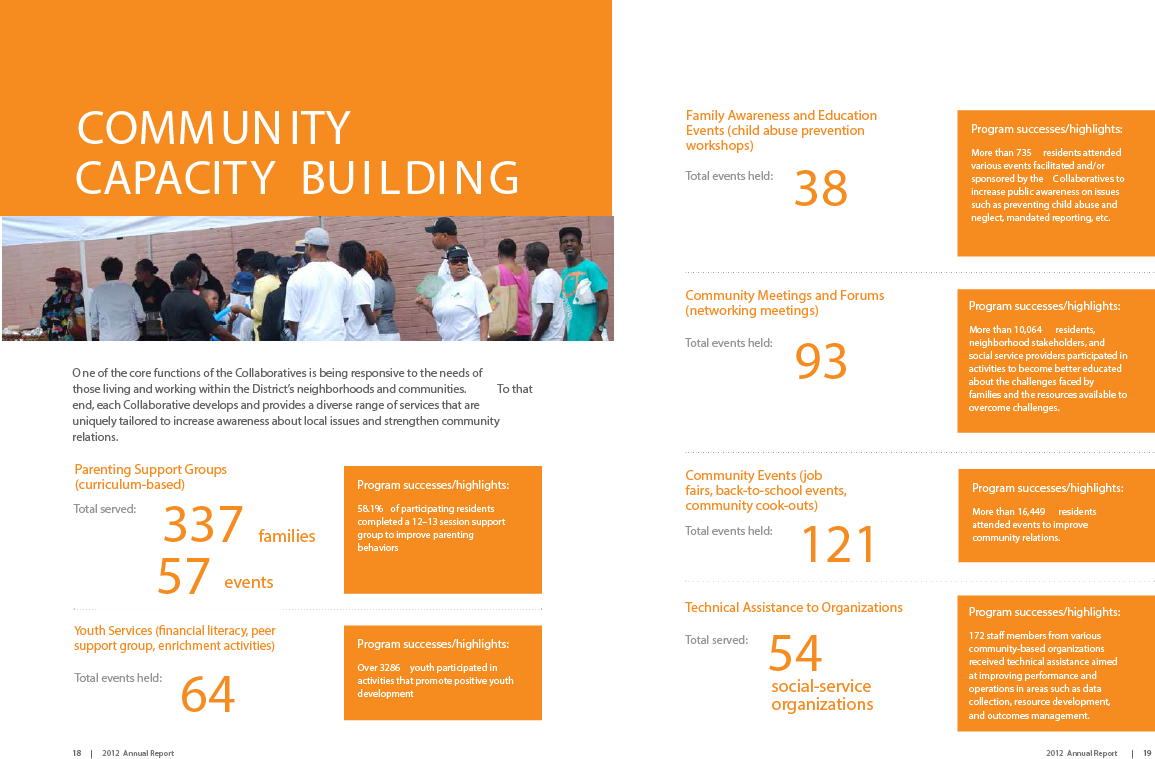HFTCCC-FY2012-Annual-Report 10.png