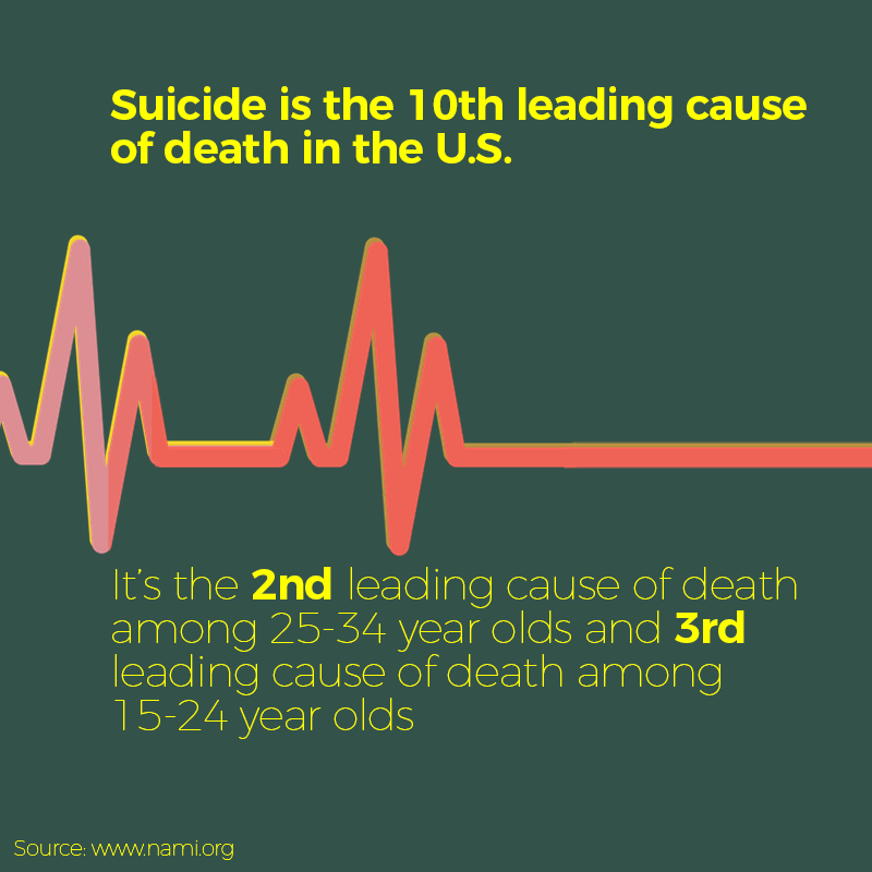 10th leading cause of death.png