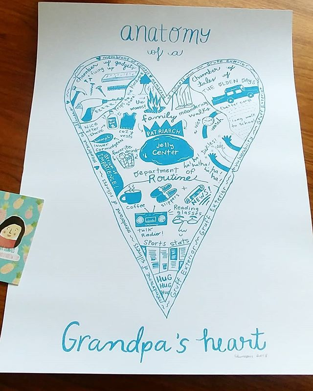 A very thoughtful and cool gift from one of my favourite illustrators, Sandra Dumais, @moonandsparrow (check her illustration out please : ) Grandparenting is a special honour. Thank you for this, my friend. And real mail is fun to get 👊☺🌲💚 #canadianillustrator #moonandsparrow #heart #illustration #print #illustratorsofcanada #grandparentingrocks #membraneofsilliness