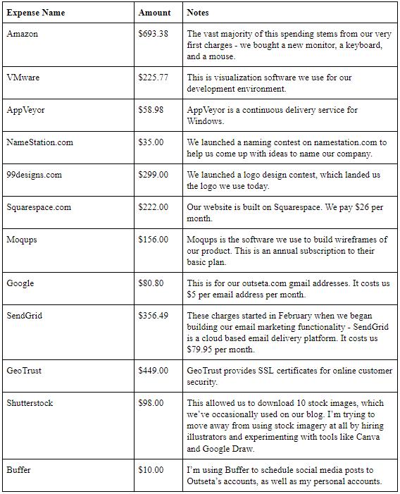 OutsetaExpenses