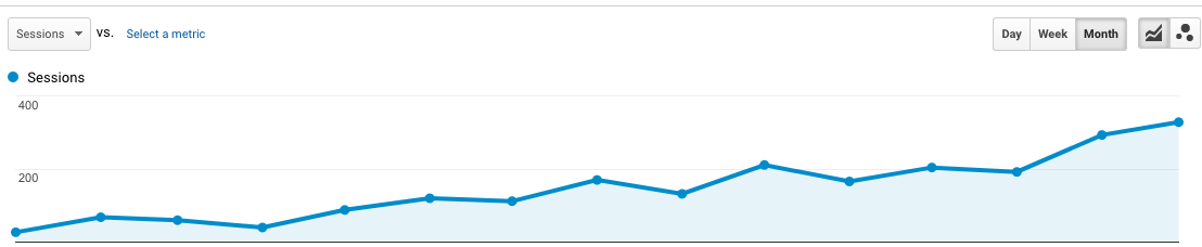 OrganicSearchTrafficGrowth.png