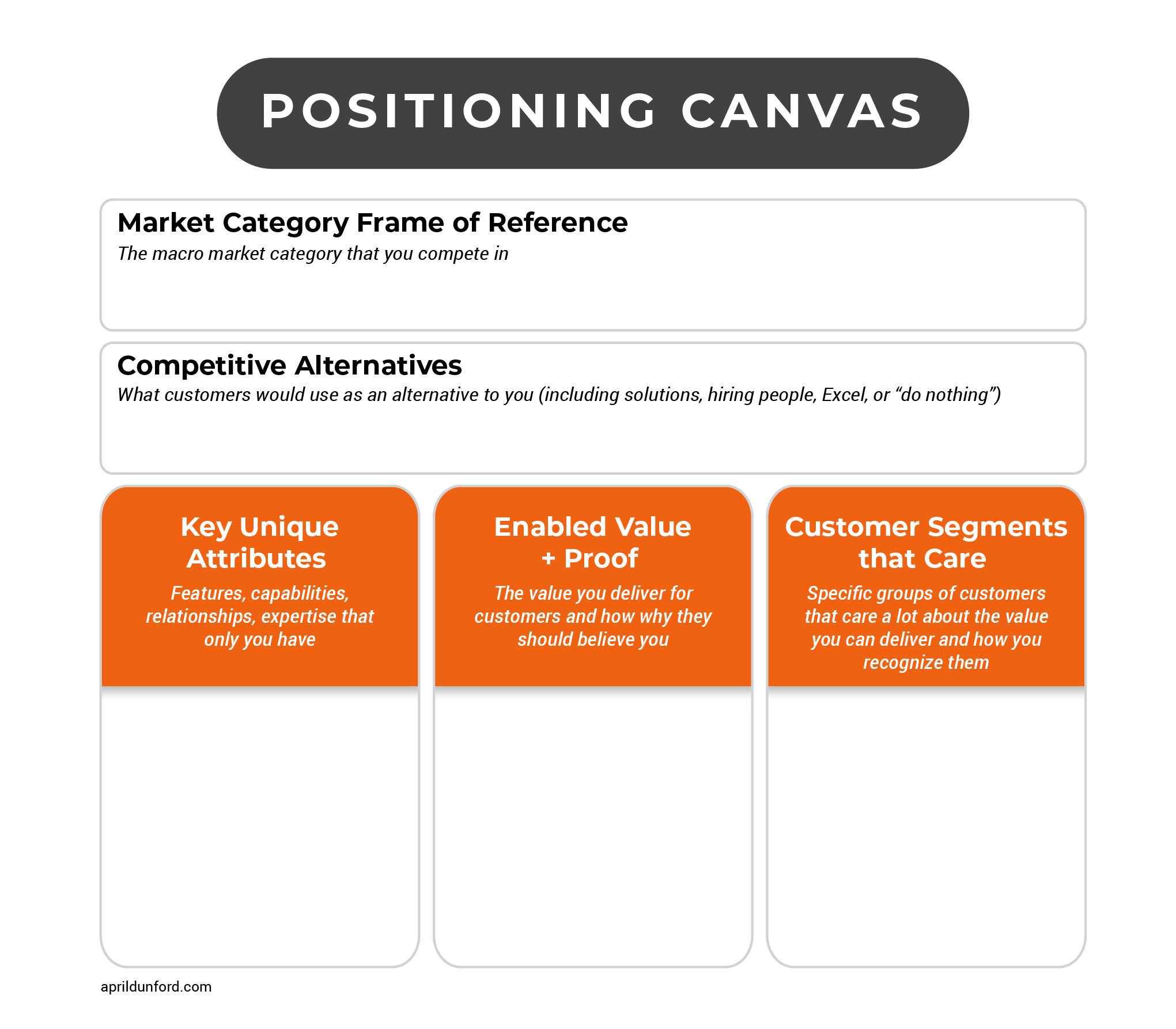 Positioning Canvas FINAL.png