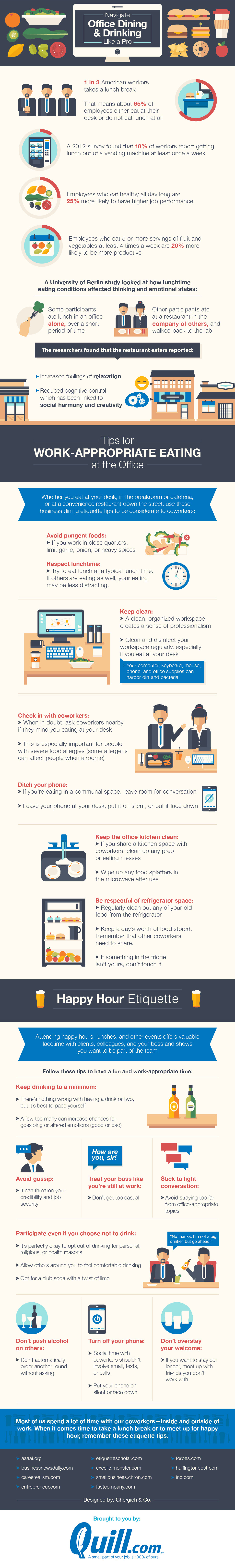 office dining infographic dine to impress
