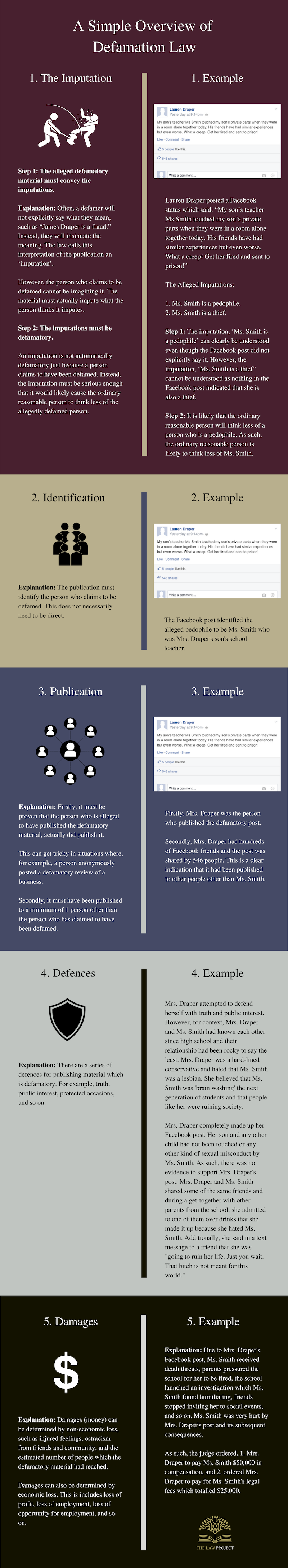 Defamation Overview Infographic v7.png