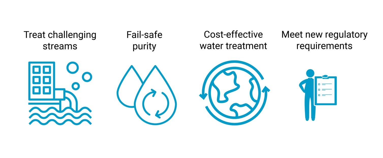 water+reuse+graphic.jpg