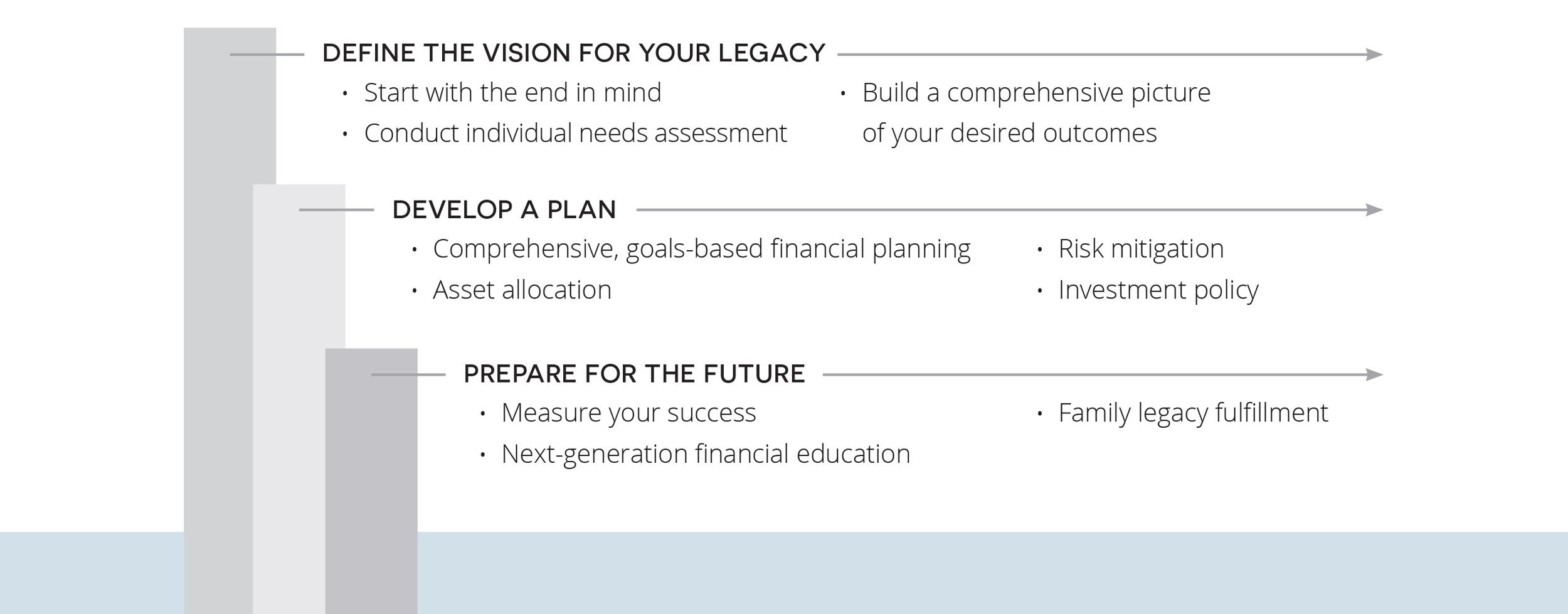 jfg-wealth-financial-success-roadmap