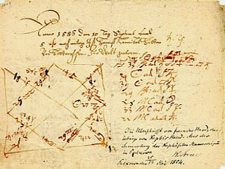 Keplers horoscope, drawn by himself; it shows the infinite possibilities at the hand of the astrologer to cast a horoscope; computer printouts would be at the other end of the spectrum.