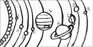 The three outer planets are drawn on the right (7,8,9)