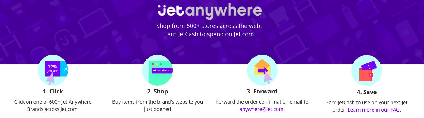 https://jet.com/anywhere