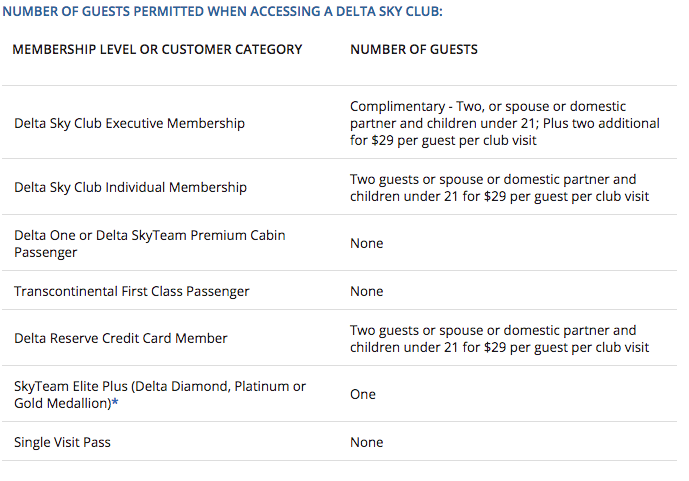 via  https://www.delta.com/content/www/en_US/traveling-with-us/airports-and-aircraft/delta-sky-club/glossary-of-terms.html