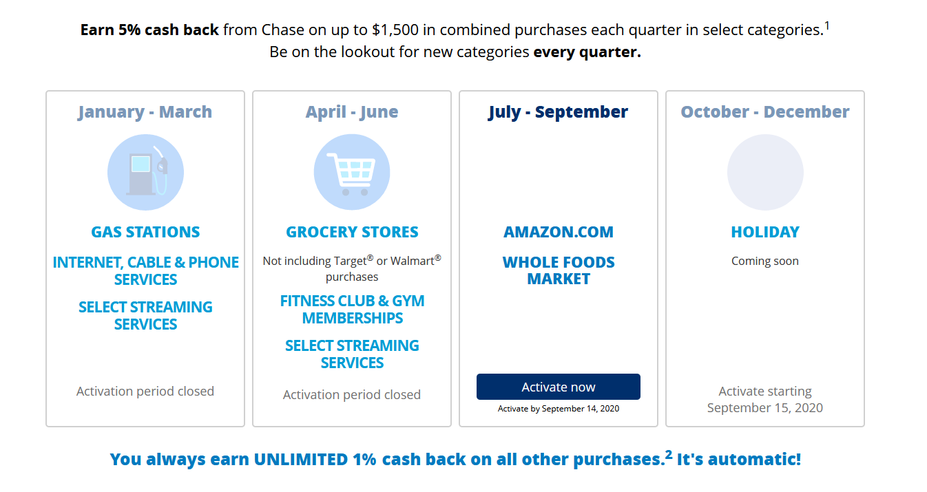 Chase Freedom 5% Cash Back Categories Q3 2020 — AskSebby