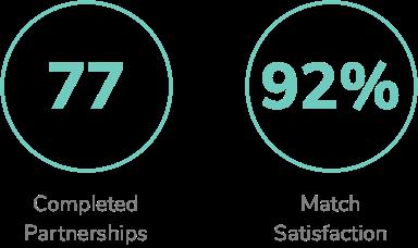 WEST 2018 participants.png