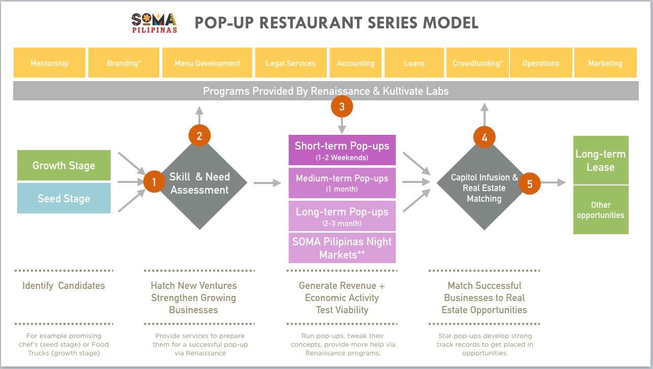pop-up-restaurant-model.jpg