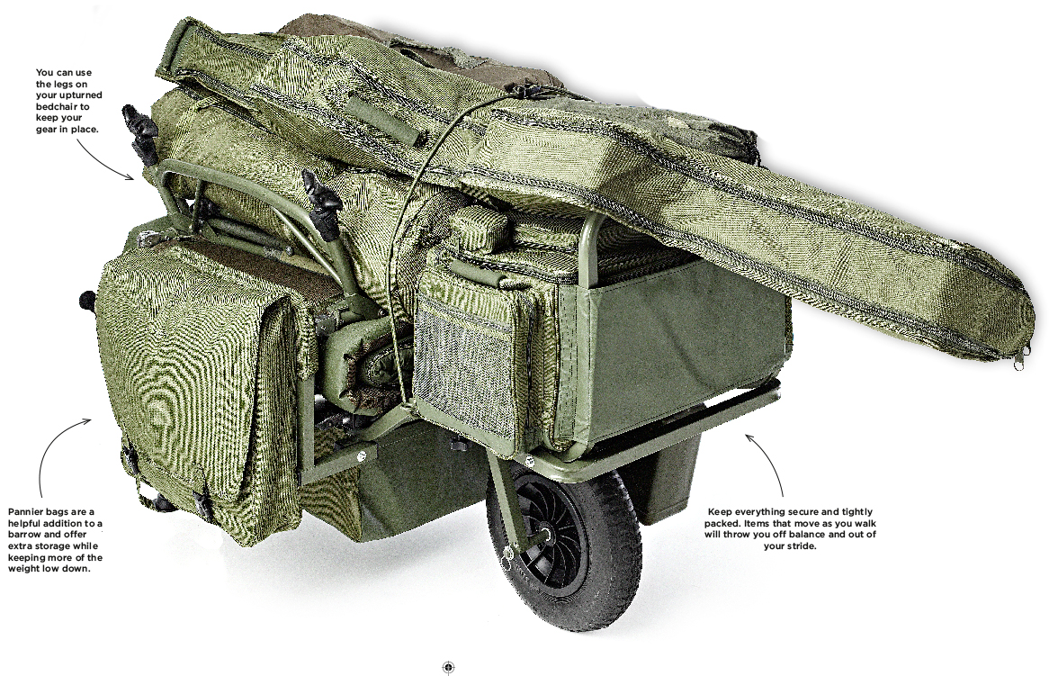 How to load your barrow. CLICK TO ENLARGE
