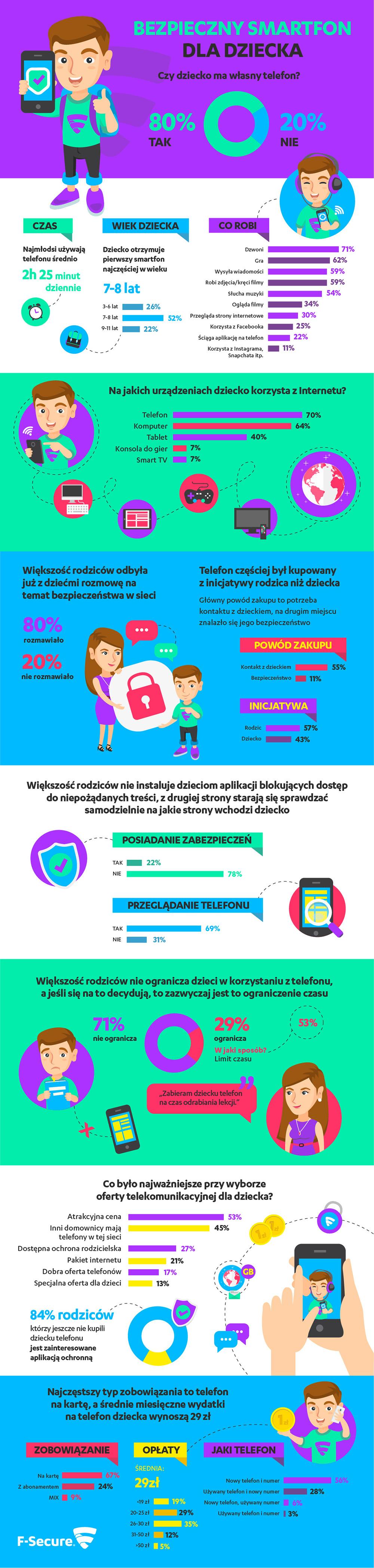 f-secure_bezpieczny smartfon dla dziecka.jpg