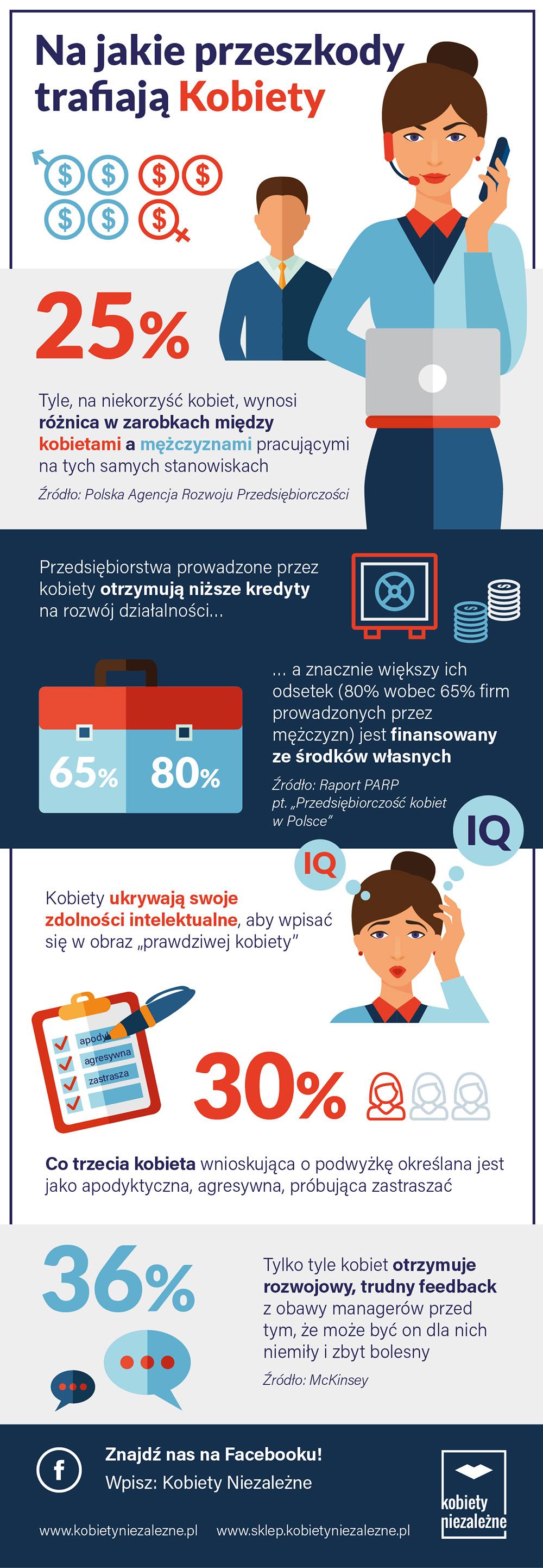 infografika_kobiety przeszkody.jpg