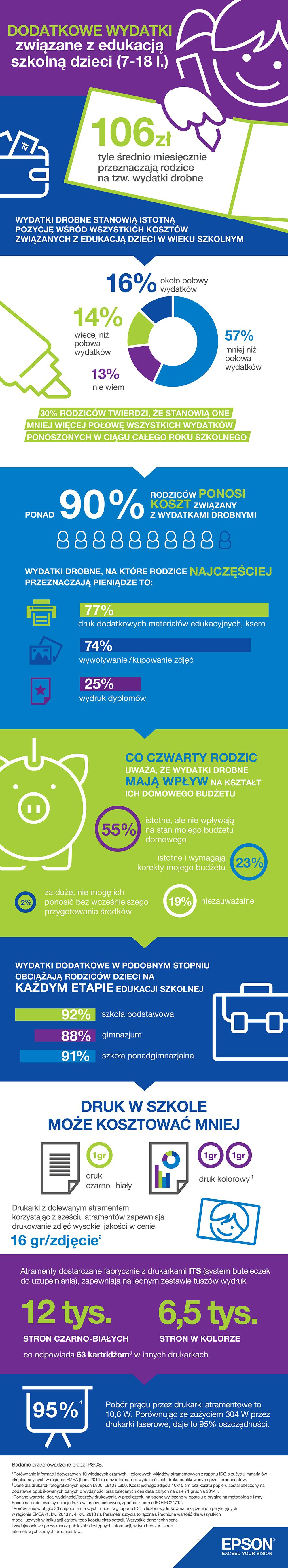 epson_infografika wydatki drobne.jpg