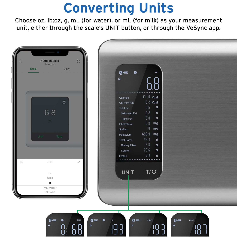 5_LP_converting-units.jpg