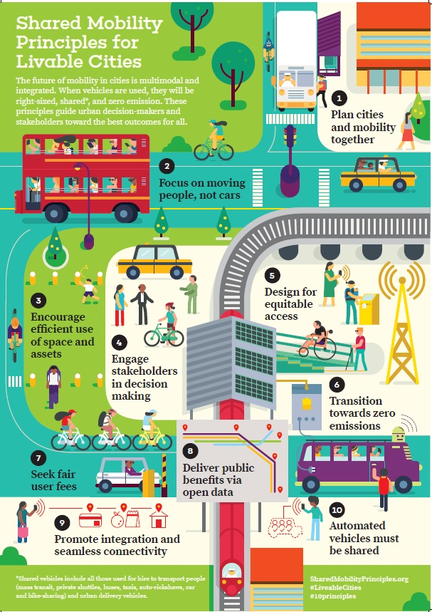 shared-mobility-principles-fot-livable-cities-infographic.jpg