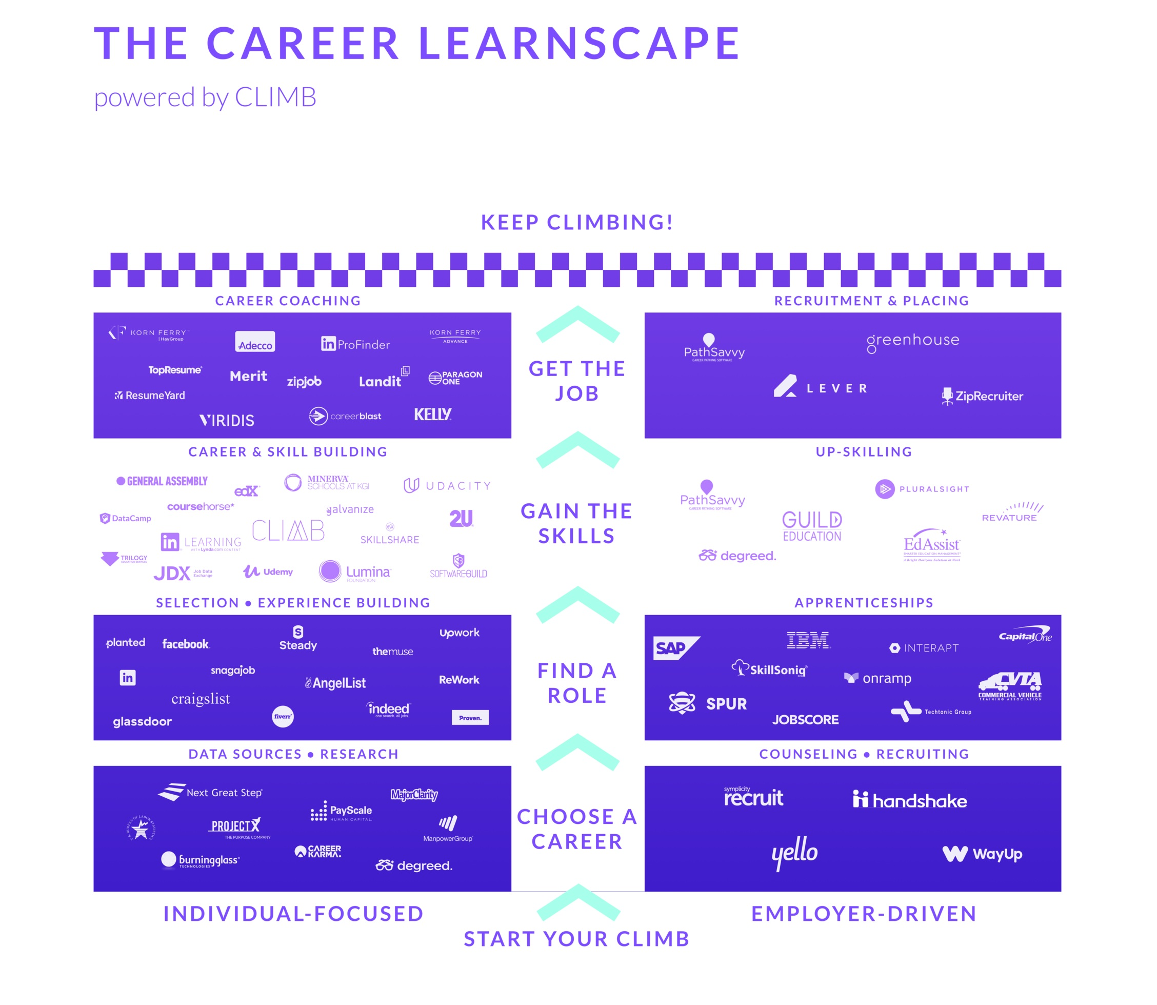 Career_Market_Map.jpg