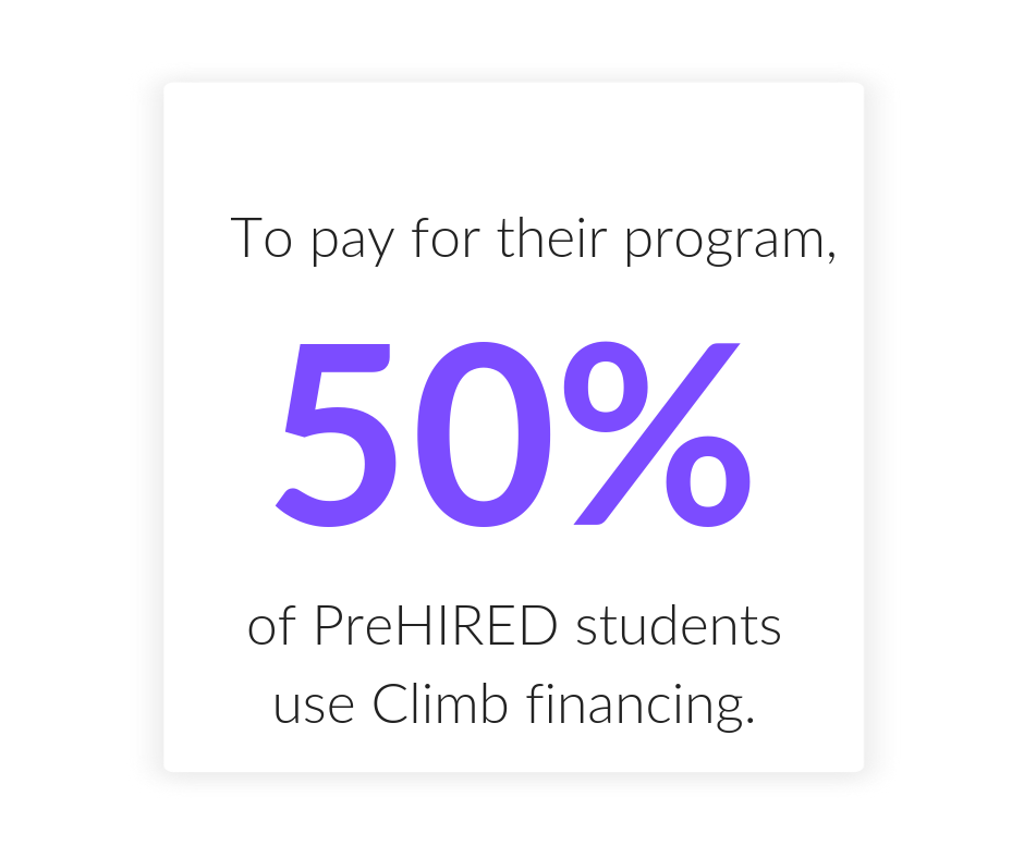 "- The founder of preHIRED, Josh, noted, ""More people prefer a monthly — instead of a major — payment."""