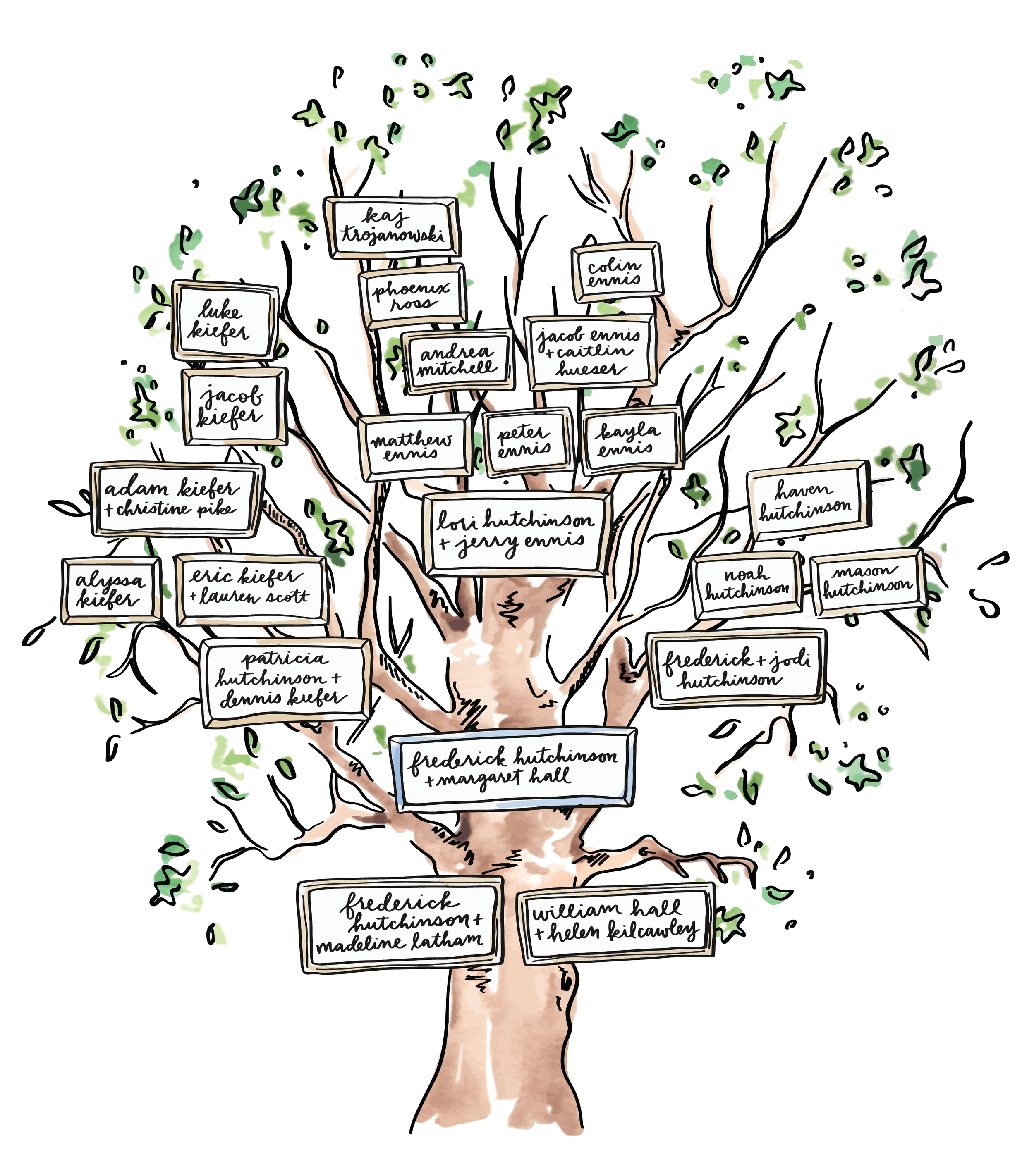 FAMILY_TREE_11X14-01.png