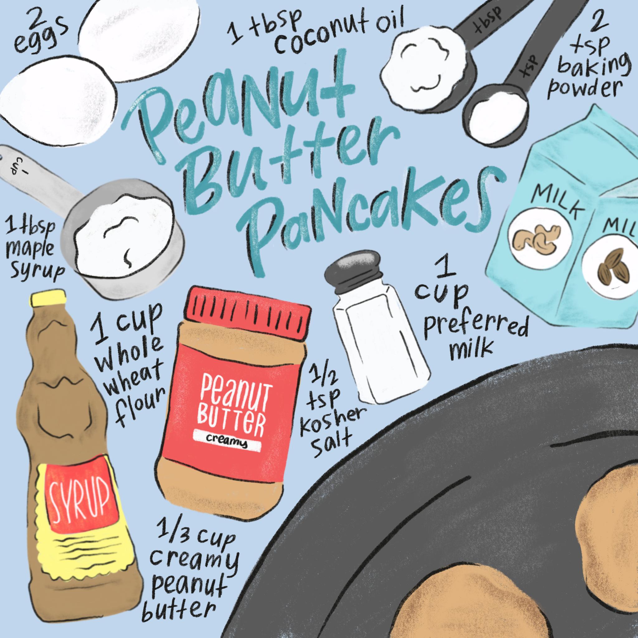 Recipe_PB_Pancakes.PNG