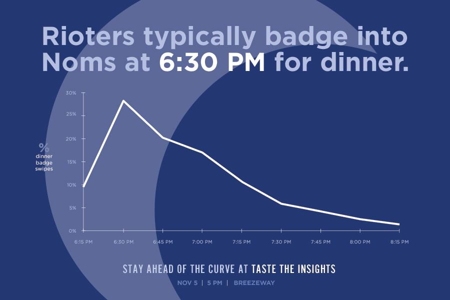 small-noms-dinner-line.jpg