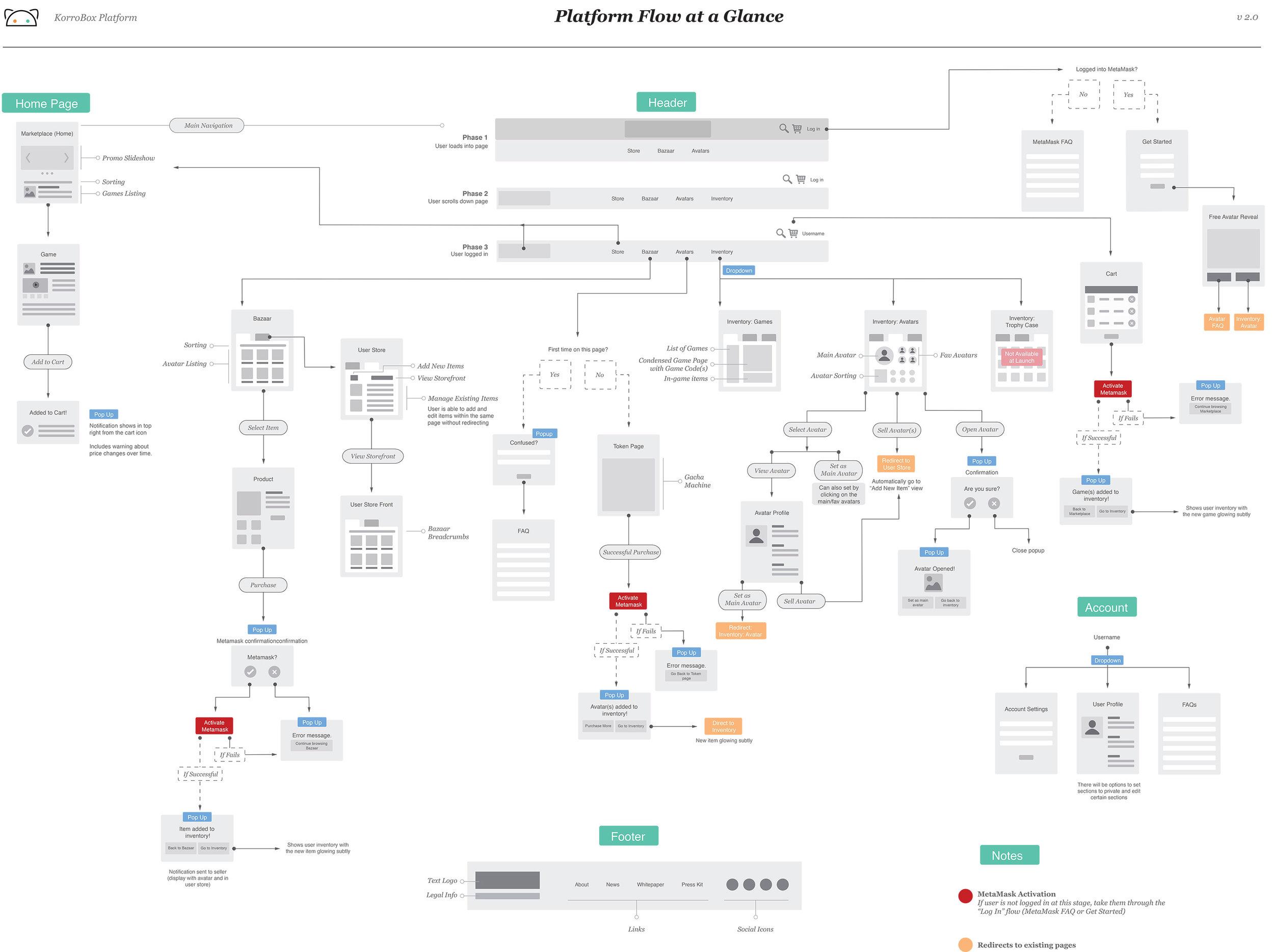 platform-uxflow-v2-2.jpg