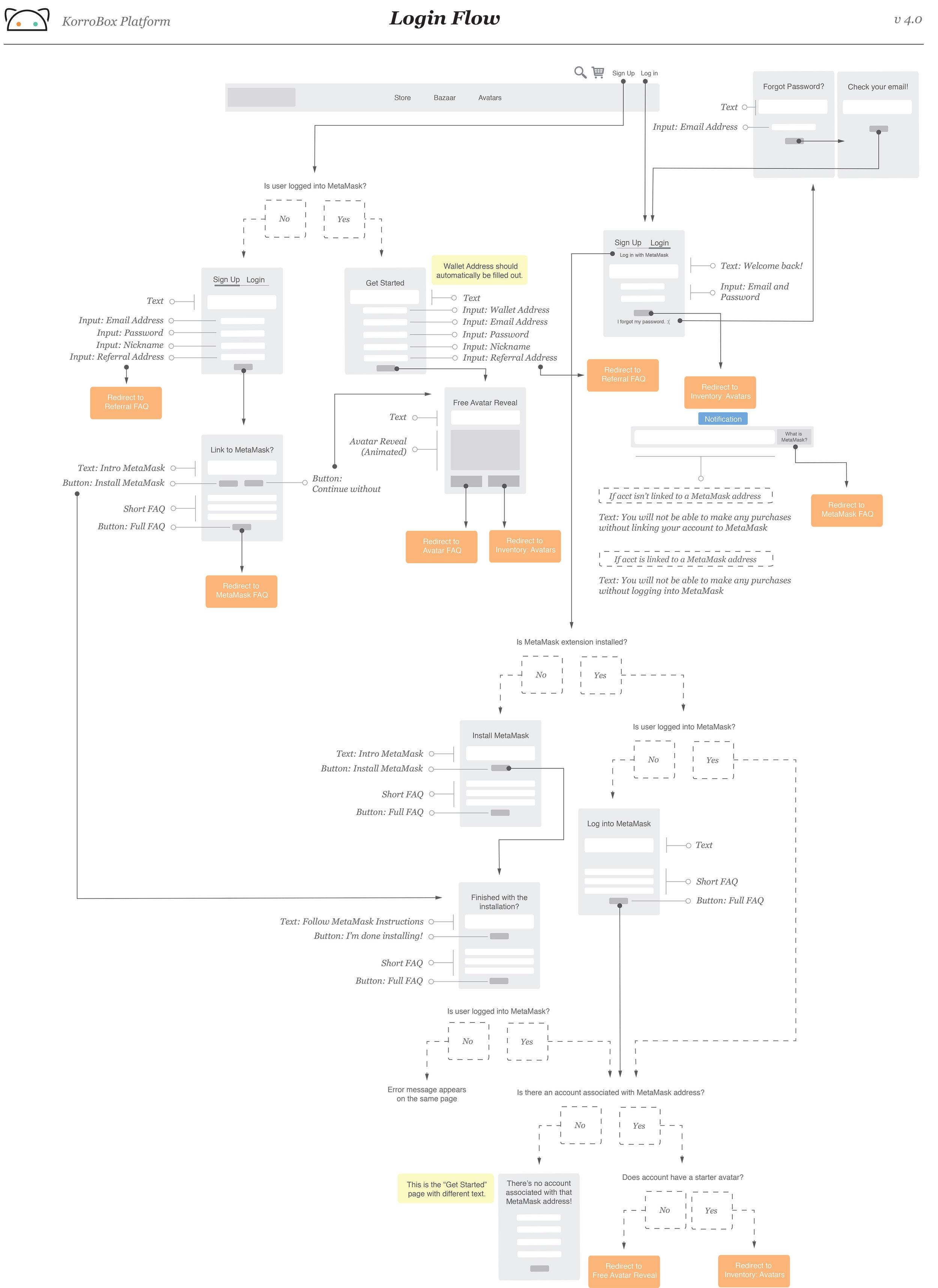platform-uxflow-login.jpg