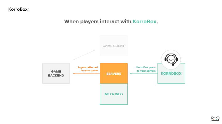 KorroBox Deck-32.jpg