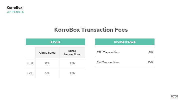 KorroBox Deck-42.jpg