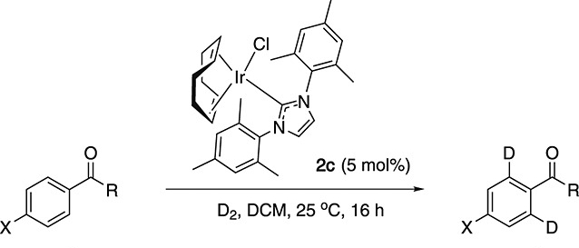 Application of neutral iridium(I) N‐heterocyclic carbene complexes in ortho‐directed hydrogen isotope exchange - J. Label. Compd. Radiopharm. 2013, 56, 451.