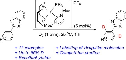 Expanded applicability of iridium(I) NHC/phosphine catalysts in hydrogen isotope exchange processes with pharmaceutically-relevant heterocycles - Tetrahedron 2015, 71, 1924.