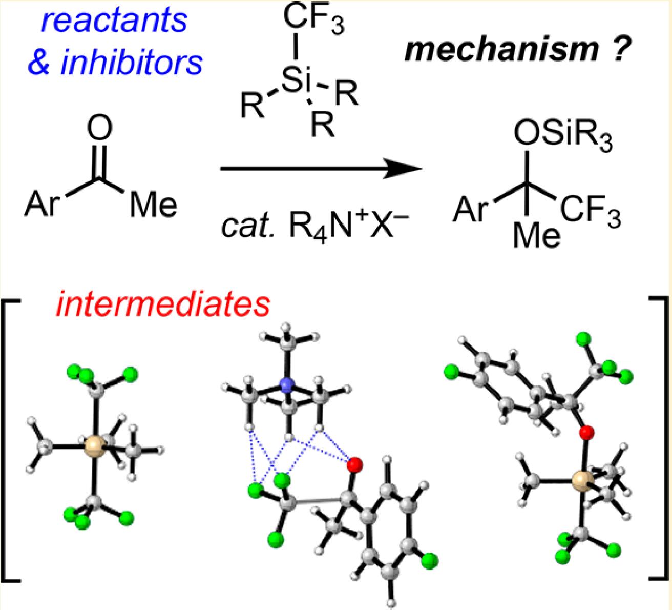 Anion-Initiated Trifluoromethylation by TMSCF3: Deconvolution of the Siliconate-Carbanion Dichotomy by Stopped-Flow NMR/IR - J. Am. Chem. Soc. 2018, In press.