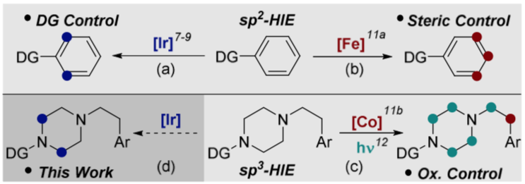 Iridium-catalyzed Csp3-H Activation for Mild and Selective Hydrogen Isotope Exchange - ACS Catal. 2018, In press, DOI: 10.1021/acscatal.8b03565
