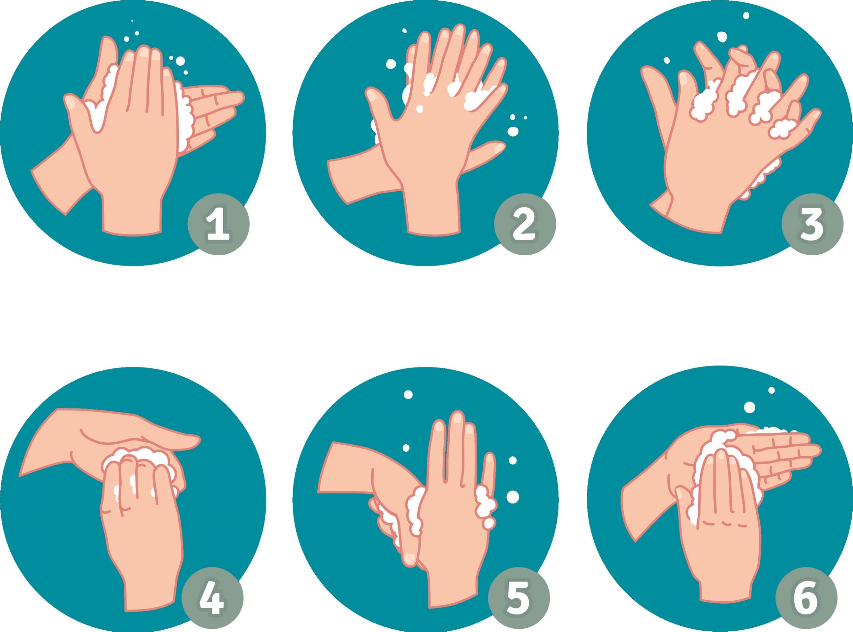 Hände waschen Anleitung