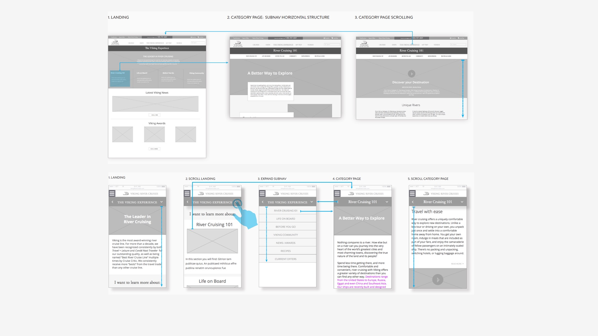 Viking Cruises: Website Wireframes