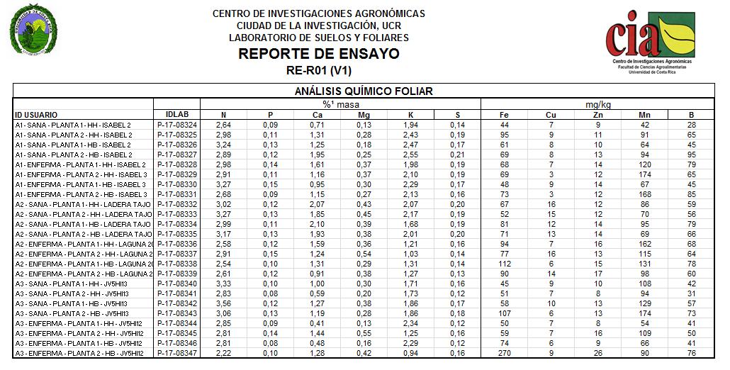 Analisis+foliar.png